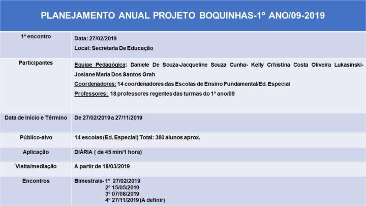 Implantação do Método das Boquinhas em Rio Negro/PR.